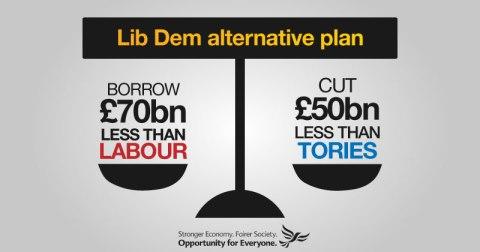 Borrow less and cut less. LibDem fiscal policy. Image: Liberal Democrats