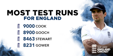 Defeat for England in the second test, but a record for Alastair Cook. Image:@EnglandCricket