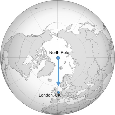 The North Pole is now drifting towards London. Image: Wikimedia Commons public Domain. Edited to include place names and direction of pole movement.