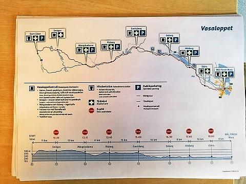 Map of Vasaloppet